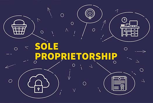 "Yellow words that say ""sole proprietorship"" with related graphics surrounding it"